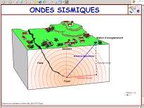 Seismes1.jpg (10517 octets)